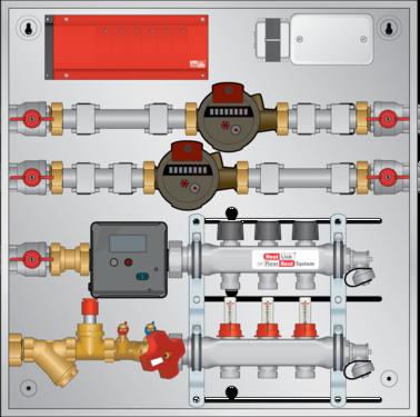 Graphic of Meter Panel 3 Loop for BTU, HW, CW Meters