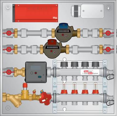 Graphic of Meter Panel 4 Loop for BTU, HW, CW Meters